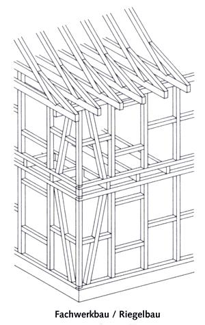 konstruktion. Black Bedroom Furniture Sets. Home Design Ideas