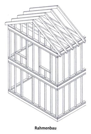 Holzskelettbau konstruktion  Konstruktion