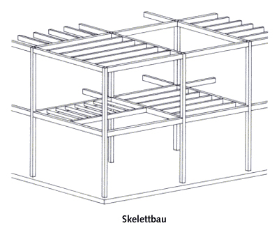 Holzskelettbau detail  Konstruktion